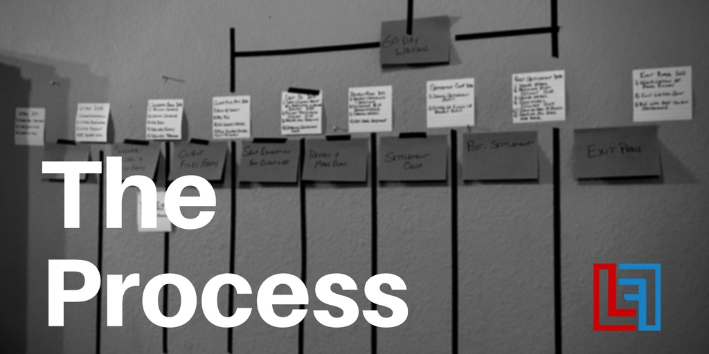 The Process: The Agile Attorney, Part 2